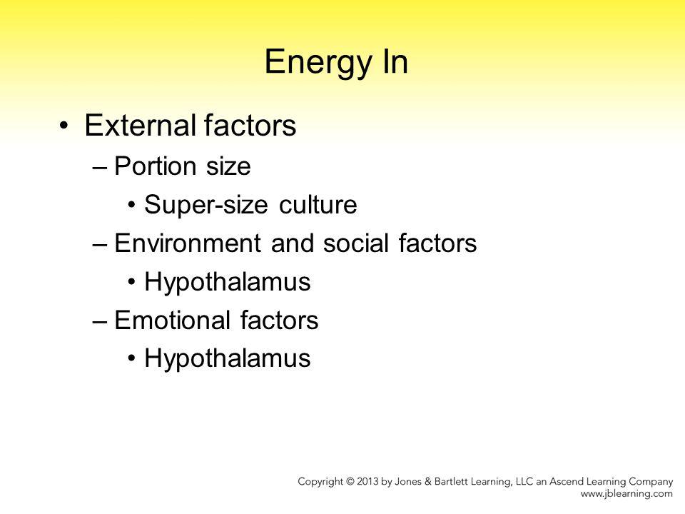 Energy In External factors –Portion size Super-size culture –Environment and social factors Hypothalamus –Emotional factors Hypothalamus