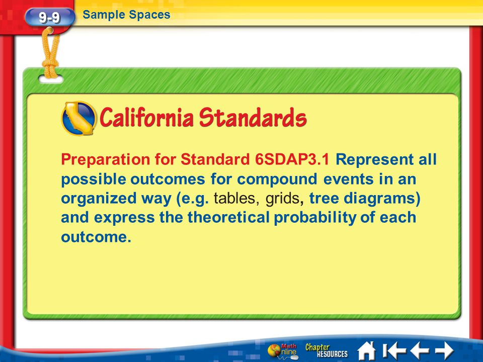 9-9 Sample Spaces Lesson 9 Standard 1 Preparation for Standard 6SDAP3.1 Represent all possible outcomes for compound events in an organized way (e.g.
