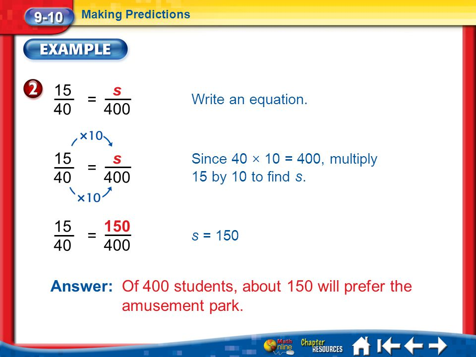 Lesson 10 Ex2 9-10 Making Predictions 15 40 = s 400 15 40 = s 400 15 40 = 150 400 Write an equation. Since 40 × 10 = 400, multiply 15 by 10 to find s.