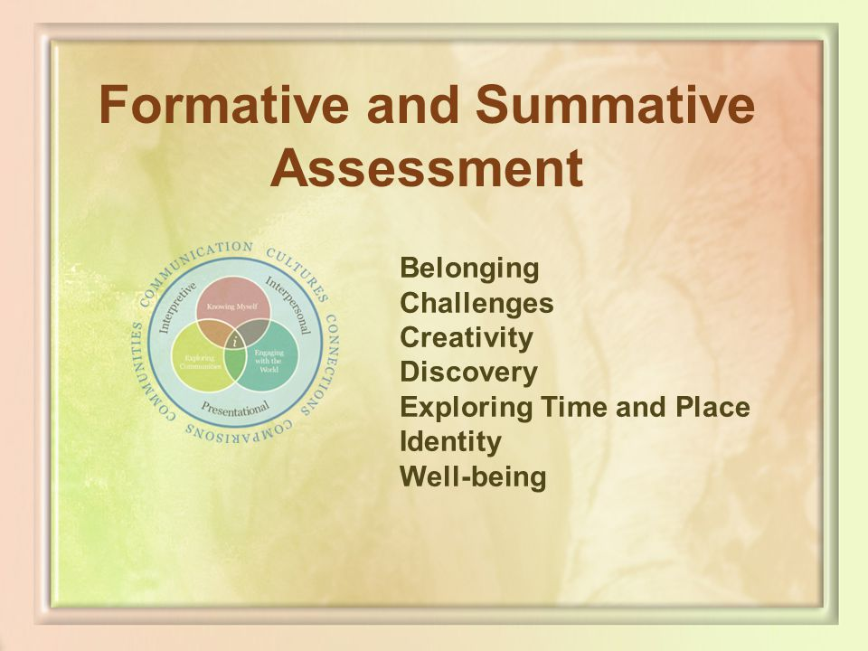 Formative and Summative Assessment Belonging Challenges Creativity Discovery Exploring Time and Place Identity Well-being