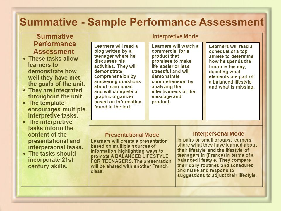 Summative - Sample Performance Assessment Summative Performance Assessment  These tasks allow learners to demonstrate how well they have met the goal
