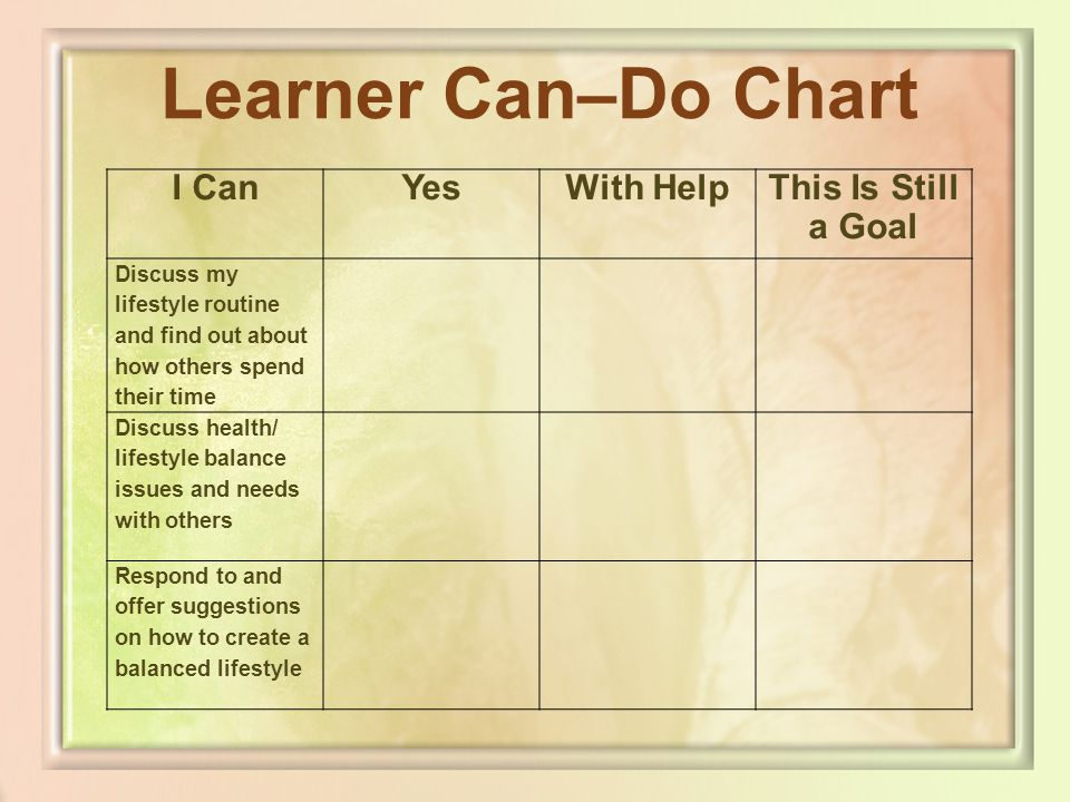 Learner Can–Do Chart I CanYesWith HelpThis Is Still a Goal Discuss my lifestyle routine and find out about how others spend their time Discuss health/