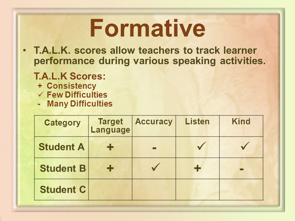 Formative T.A.L.K. scores allow teachers to track learner performance during various speaking activities. T.A.L.K Scores: +Consistency Few Difficultie
