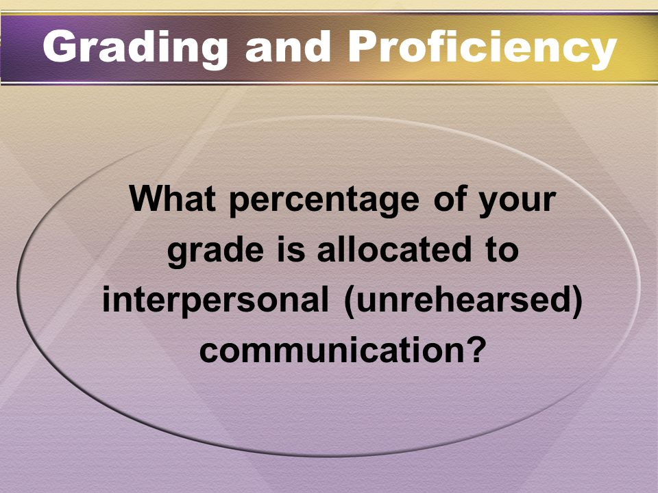 What percentage of your grade is allocated to interpersonal (unrehearsed) communication? Grading and Proficiency