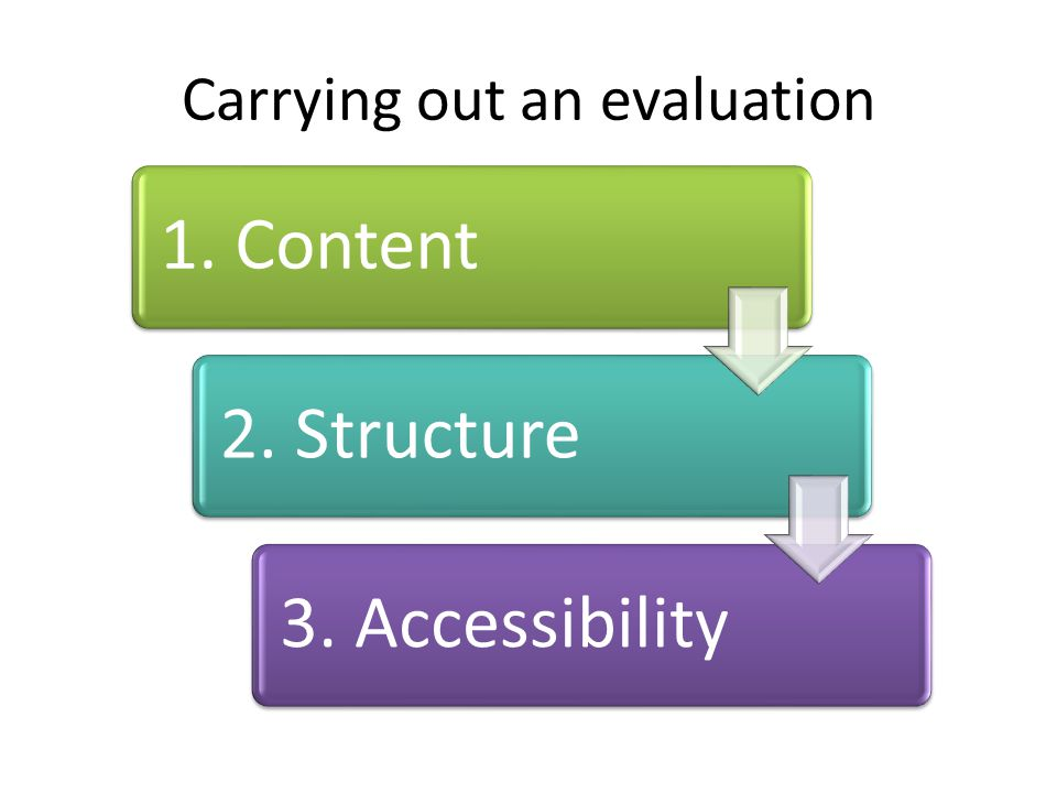 Carrying out an evaluation 1. Content2. Structure3. Accessibility