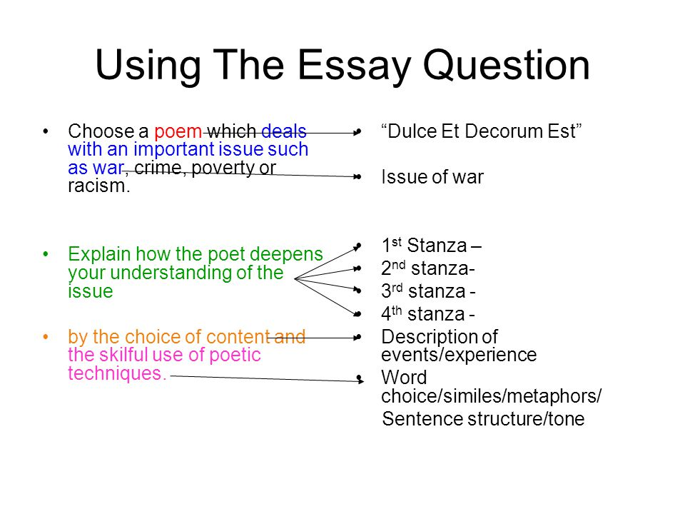 Thesis Examples For Essays Ppt Dulce Et Decorum Est Powerpoint Presentation Id A Summary Of Dulce Et  Decorum Est By What Is A Thesis Statement In An Essay Examples also Locavore Synthesis Essay Tuition Fees  Code Of Practice  Pgr Portal  Research  Innovation  Health And Wellness Essay