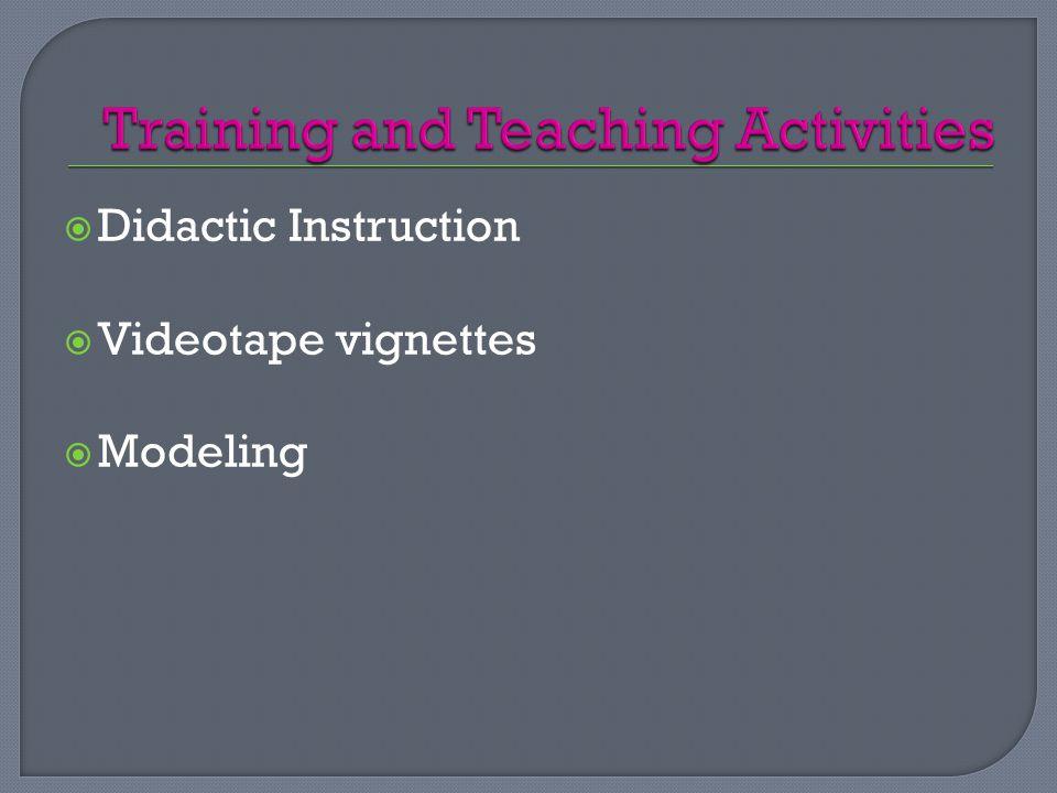  Didactic Instruction  Videotape vignettes  Modeling