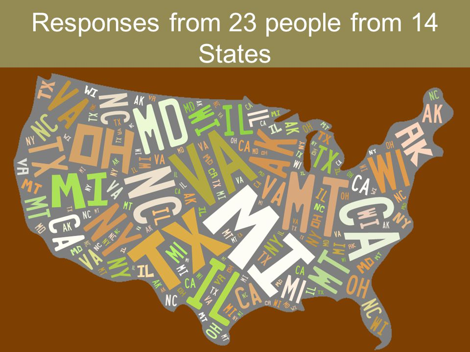 Responses from 23 people from 14 States