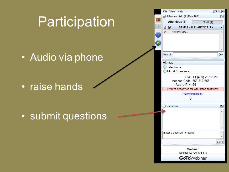 Participation Audio via phone raise hands submit questions