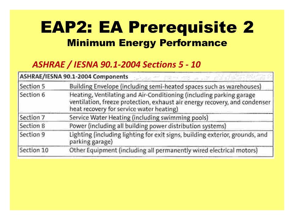 EAP2: EA Prerequisite 2 Minimum Energy Performance ASHRAE / IESNA 90.1-2004 Sections 5 - 10