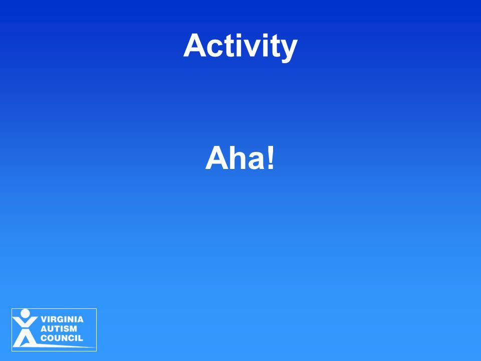 Activity Aha!