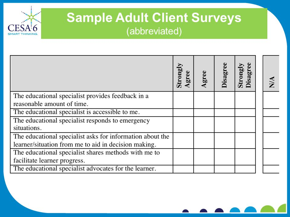 Sample Adult Client Surveys (abbreviated)