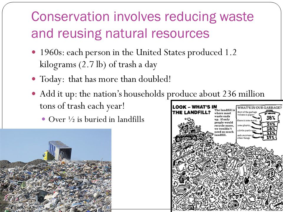 Conservation involves reducing waste and reusing natural resources 1960s: each person in the United States produced 1.2 kilograms (2.7 lb) of trash a