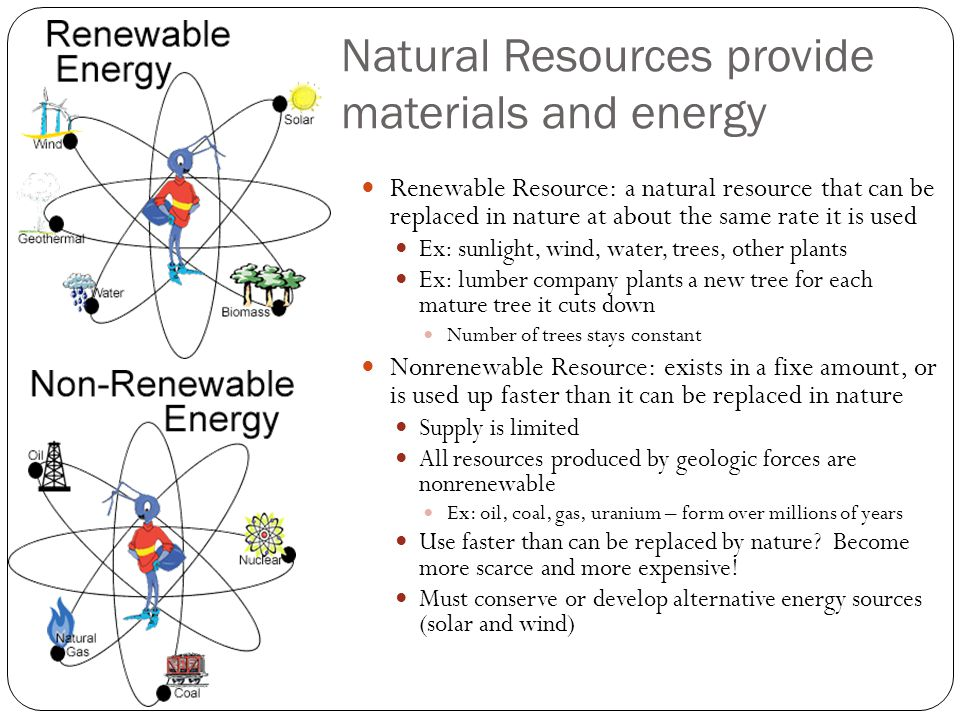 Natural Resources provide materials and energy Renewable Resource: a natural resource that can be replaced in nature at about the same rate it is used