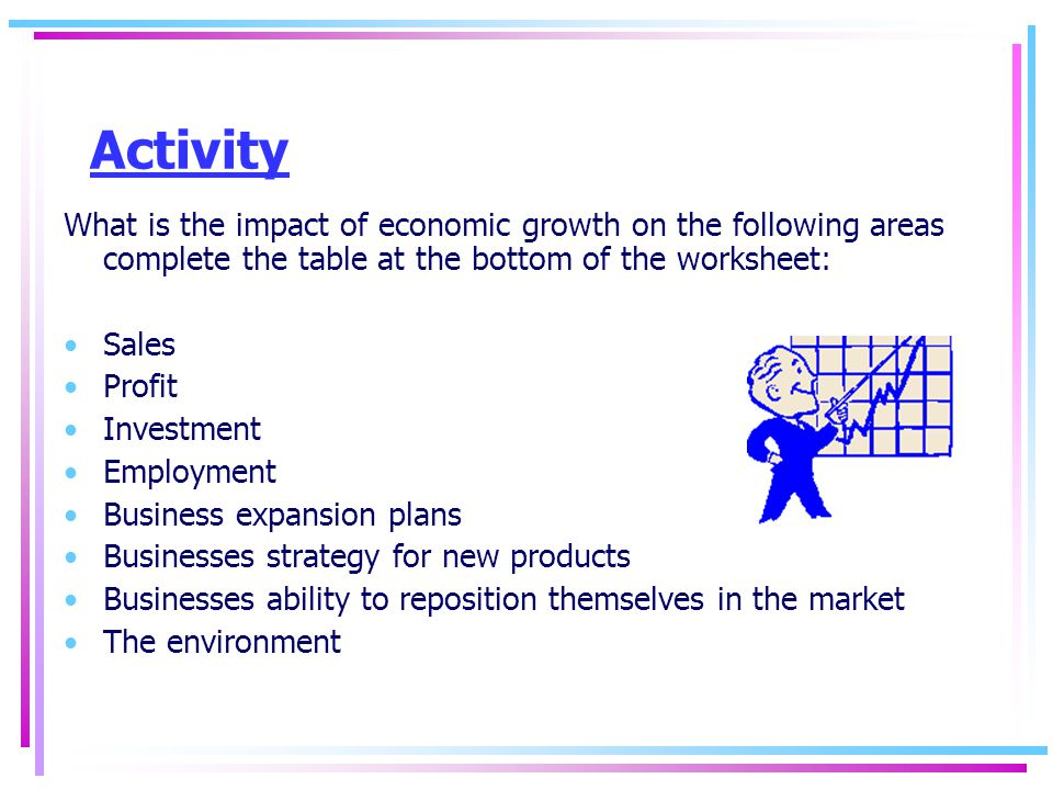 Activity What is the impact of economic growth on the following areas complete the table at the bottom of the worksheet: Sales Profit Investment Employment Business expansion plans Businesses strategy for new products Businesses ability to reposition themselves in the market The environment