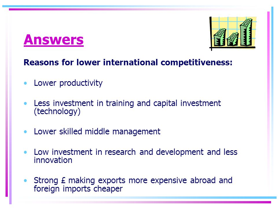 Answers Reasons for lower international competitiveness: Lower productivity Less investment in training and capital investment (technology) Lower skilled middle management Low investment in research and development and less innovation Strong £ making exports more expensive abroad and foreign imports cheaper