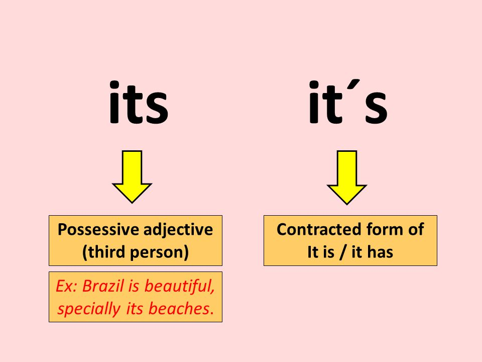 Possessive adjective (third person) Contracted form of It is / it has itsit´s Ex: Brazil is beautiful, specially its beaches.