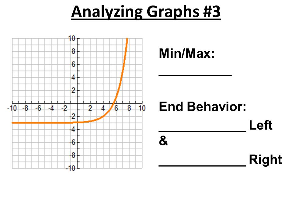 Analyzing Graphs #3 Min/Max: __________ End Behavior: ____________ Left & ____________ Right