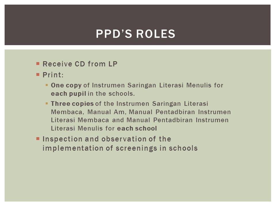  Receive CD from LP  Print:  One copy of Instrumen Saringan Literasi Menulis for each pupil in the schools.  Three copies of the Instrumen Saringa