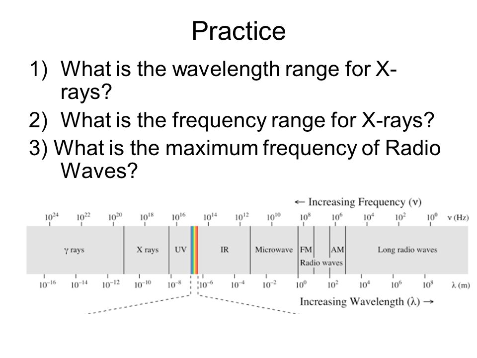 Practice 1)What is the wavelength range for X- rays.
