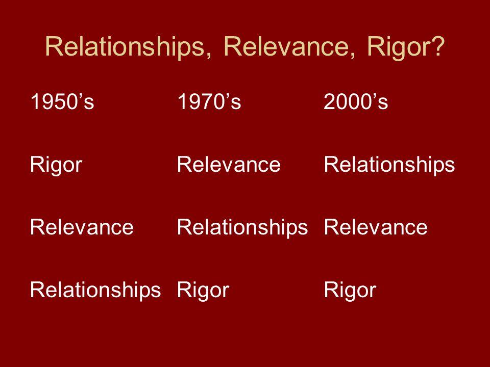 Relationships, Relevance, Rigor.