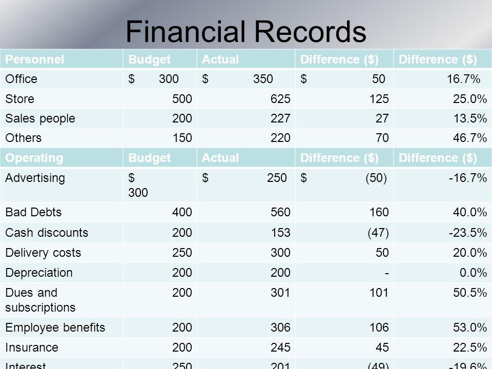 Financial Records Con.