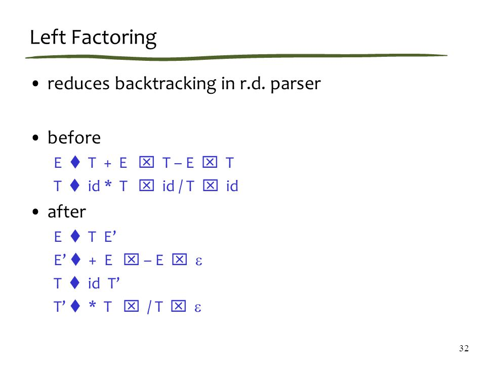 32 Left Factoring reduces backtracking in r.d.
