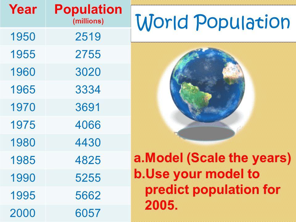 World Population YearPopulation (millions) 19502519 19552755 19603020 19653334 19703691 19754066 19804430 19854825 19905255 19955662 20006057 a.Model