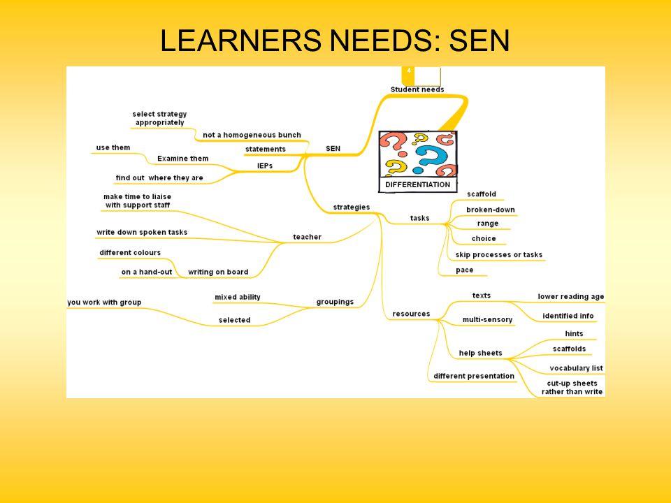 LEARNERS NEEDS: SEN