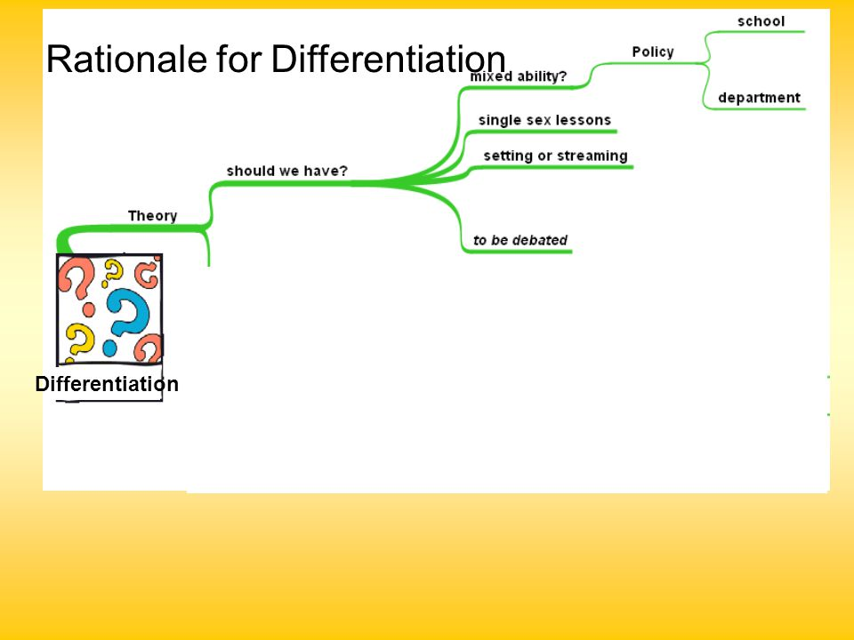 Rationale for Differentiation Differentiation