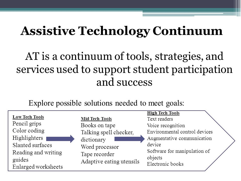 AT is a continuum of tools, strategies, and services used to support student participation and success Assistive Technology Continuum Explore possible