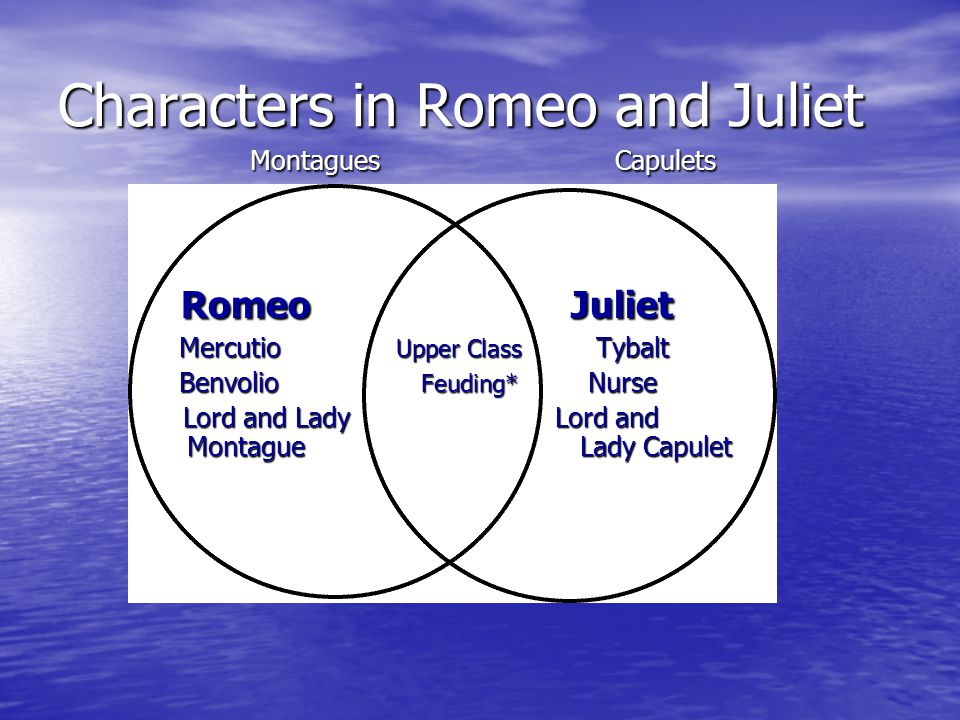 Characters in Romeo and Juliet Montagues Capulets Montagues Capulets Romeo Juliet Romeo Juliet Mercutio Upper Class Tybalt Mercutio Upper Class Tybalt Benvolio Feuding* Nurse Benvolio Feuding* Nurse Lord and Lady Lord and Montague Lady Capulet Lord and Lady Lord and Montague Lady Capulet