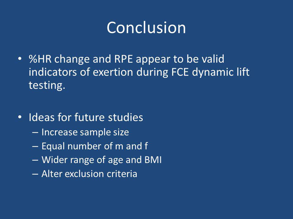 Conclusion %HR change and RPE appear to be valid indicators of exertion during FCE dynamic lift testing. Ideas for future studies – Increase sample si