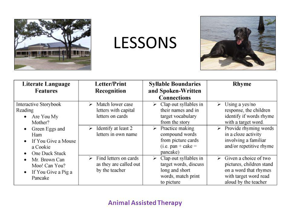 LESSONS Animal Assisted Therapy