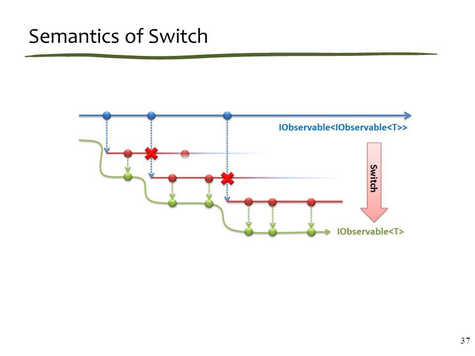 Semantics of Switch 37
