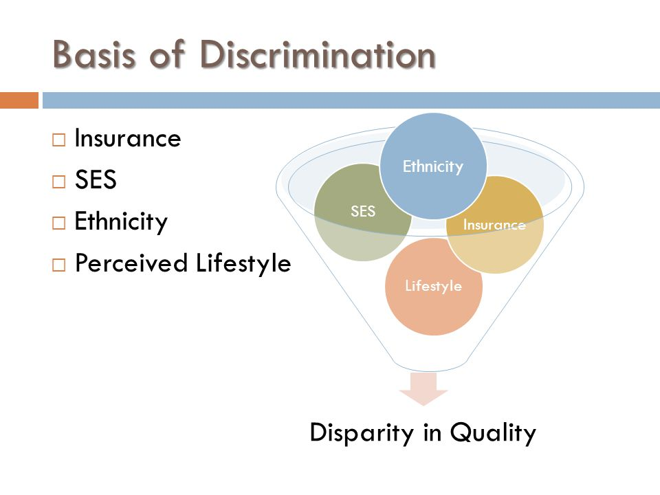 Basis of Discrimination IInsurance SSES EEthnicity PPerceived Lifestyle Disparity in Quality LifestyleSESInsurance Ethnicity