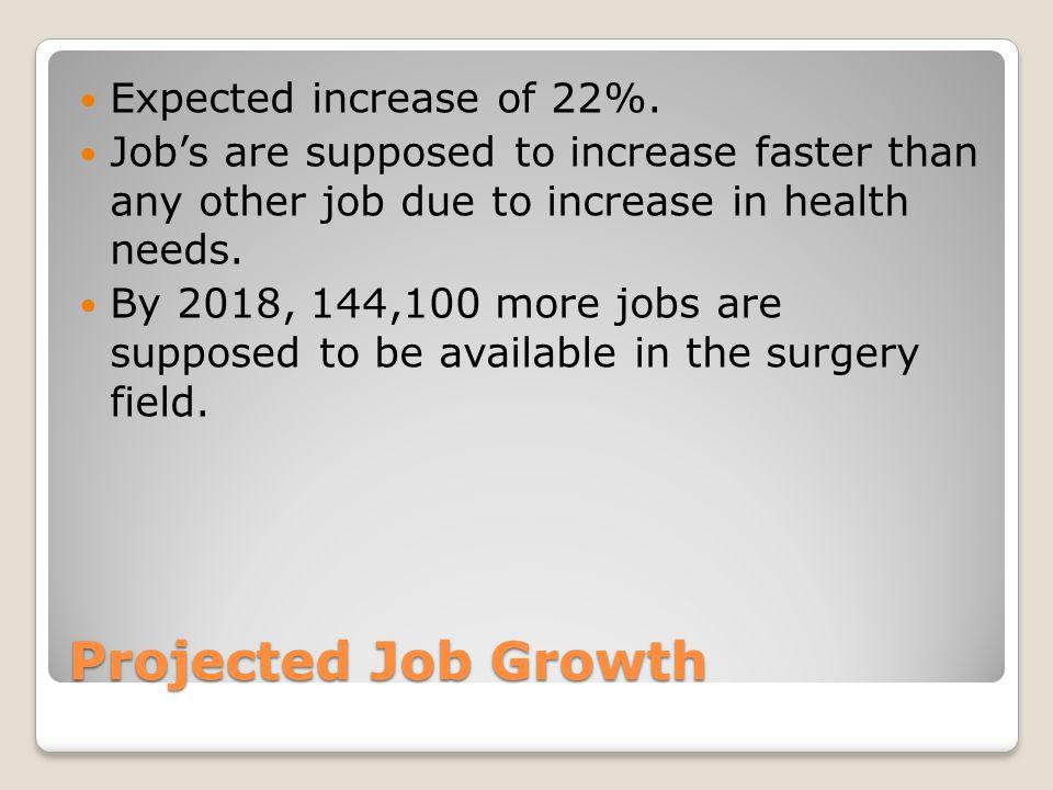 On the Job Work Correct physical deformities.Repair tissue.