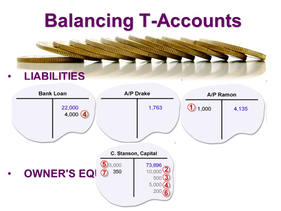 Balancing T-Accounts Balancing T-Accounts The T-Account Ledger There are ten accounts in the Atlantic Fleet ledger.