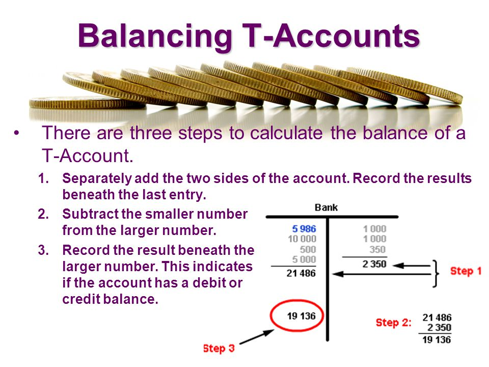 Balancing T-Accounts Balancing T-Accounts There are three steps to calculate the balance of a T-Account. 1.Separately add the two sides of the account