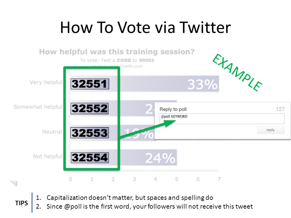 How To Vote via Twitter 1.Capitalization doesn't matter, but spaces and spelling do 2.Since @poll is the first word, your followers will not receive t