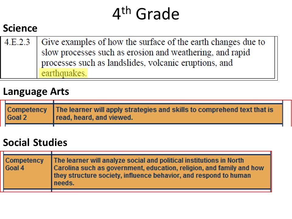 4 th Grade Science Language Arts Social Studies