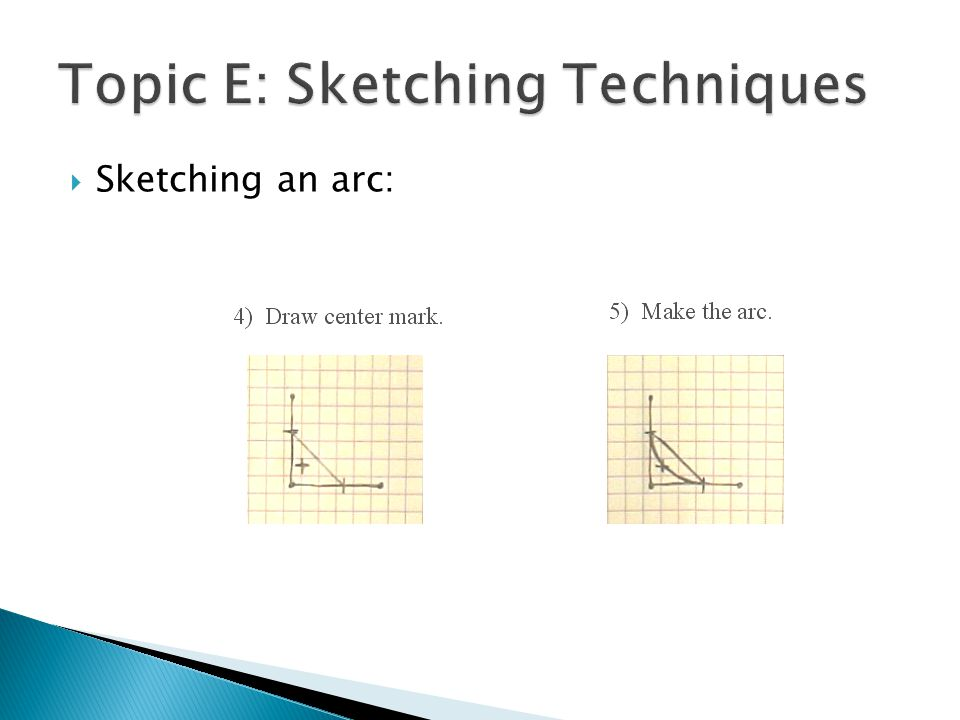  Sketching a circle: 1) Setup the diameter 2) Square in the diameter 3) Sketch diagonals