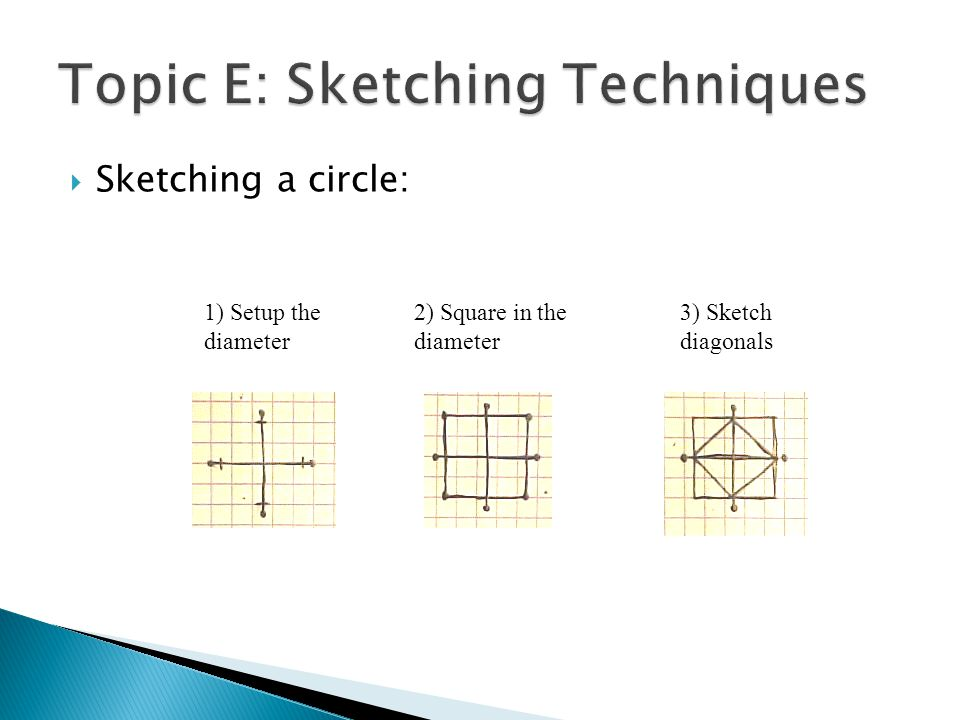  Sketching a circle: 4) Identify triangle centers 5) Sketch arcs