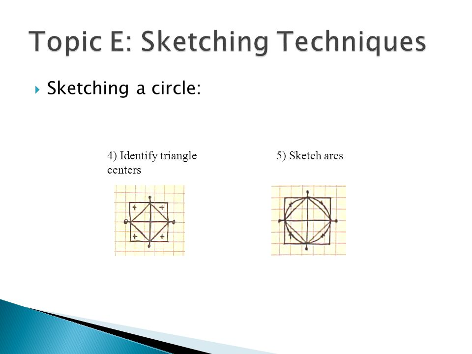  Sketching a circle: 4) Identify triangle centers 5) Sketch arcs