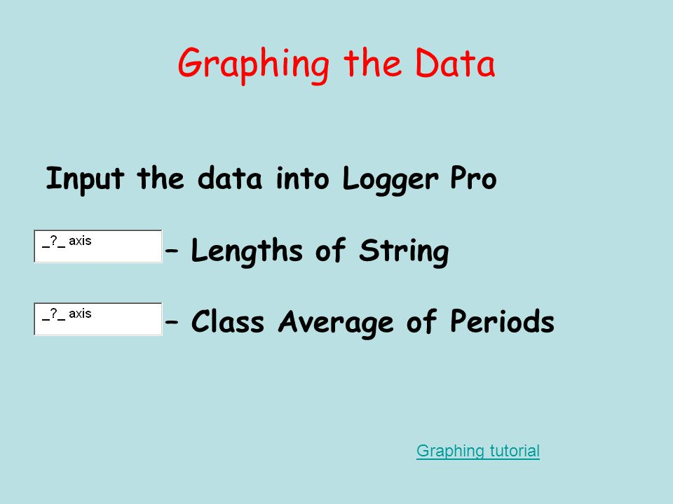 Graphing the Data Input the data into Logger Pro – Lengths of String – Class Average of Periods Graphing tutorial