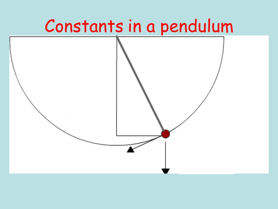 Constants in a pendulum