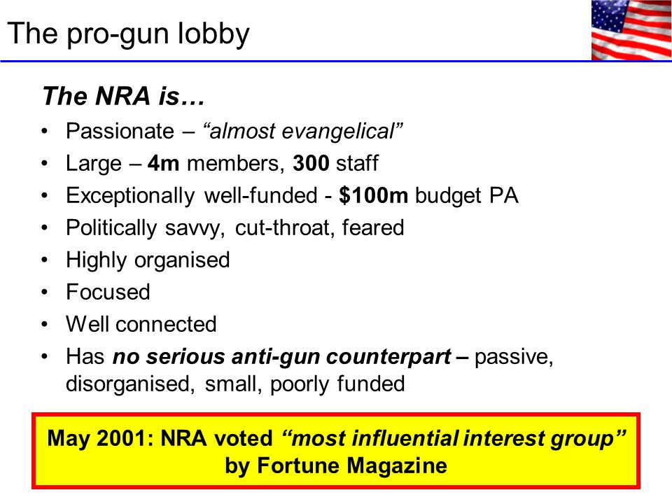 The pro-gun lobby The NRA is… Passionate – almost evangelical Large – 4m members, 300 staff Exceptionally well-funded - $100m budget PA Politically savvy, cut-throat, feared Highly organised Focused Well connected Has no serious anti-gun counterpart – passive, disorganised, small, poorly funded May 2001: NRA voted most influential interest group by Fortune Magazine