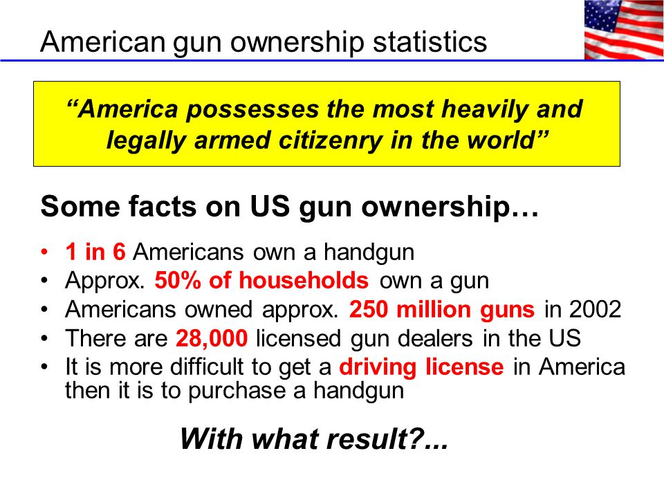 American gun ownership statistics Some facts on US gun ownership… 1 in 6 Americans own a handgun Approx.