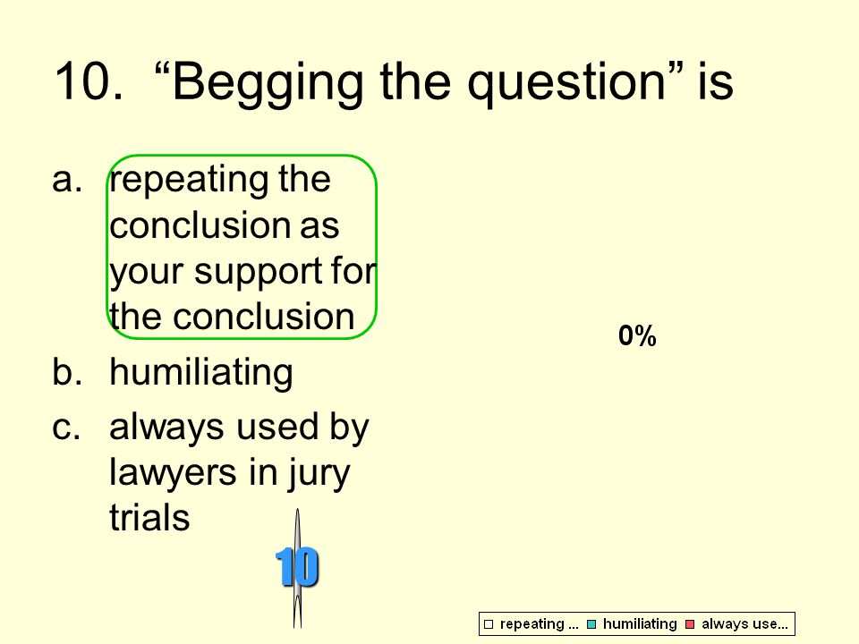 """10. """"Begging the question"""" is 10 a.repeating the conclusion as your support for the conclusion b.humiliating c.always used by lawyers in jury trials"""
