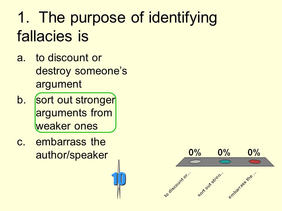 1. The purpose of identifying fallacies is 10 a.to discount or destroy someone's argument b.sort out stronger arguments from weaker ones c.embarrass t